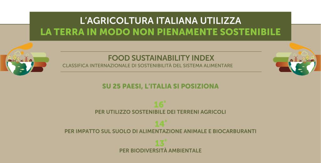 infografica_giornatadella-terra_italia_fonti_def1-3