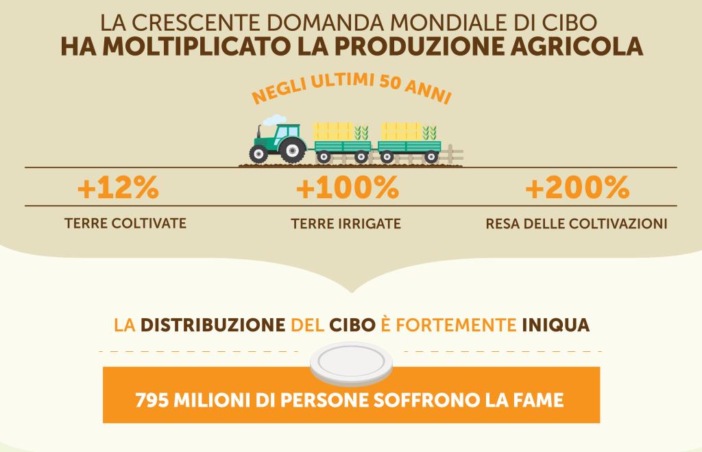 infografica_giornatadella-terra_italia_fonti_def1-4